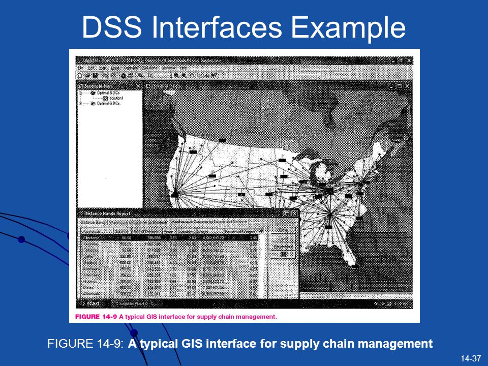 DSS Interfaces Example