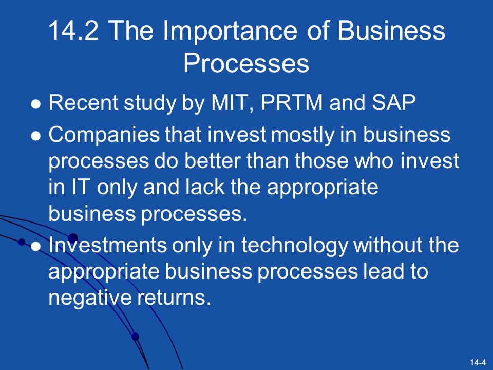 14.2 The Importance of Business Processes