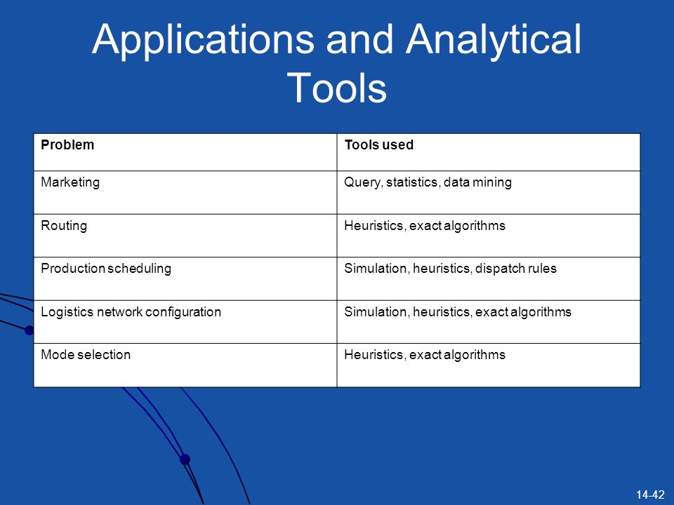 Applications and Analytical Tools