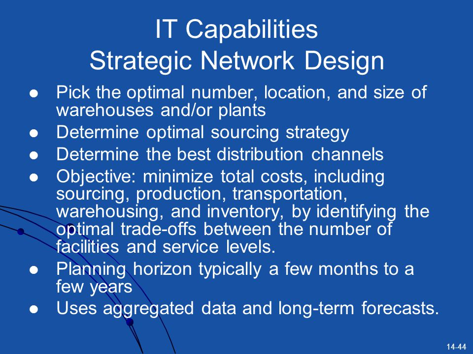 IT Capabilities Strategic Network Design