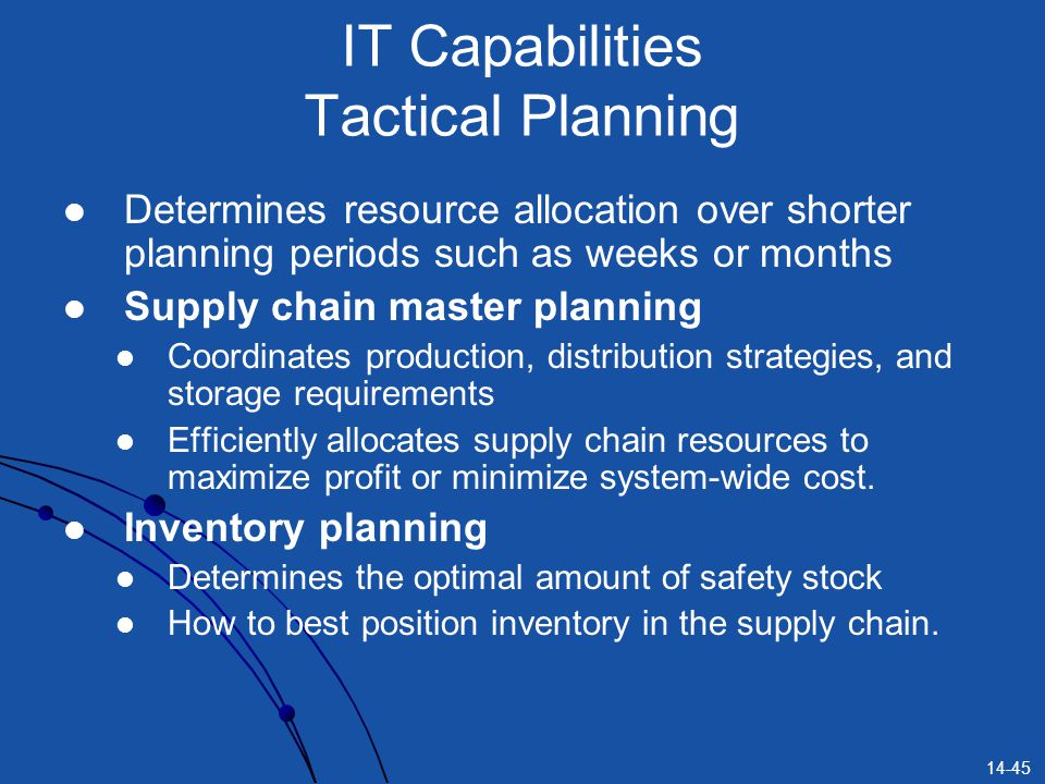 IT Capabilities Tactical Planning