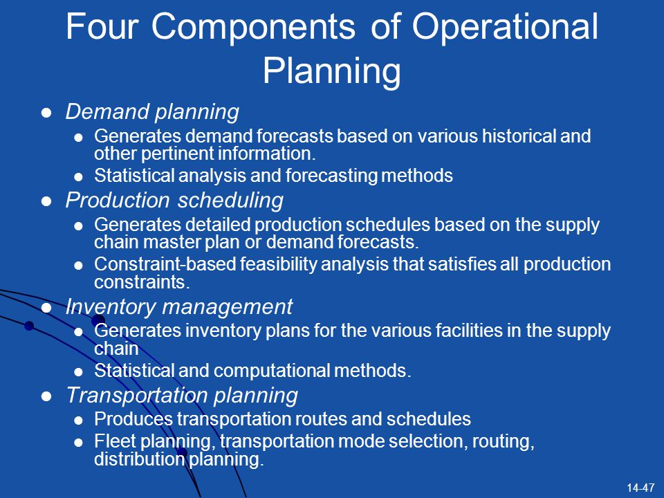 Four Components of Operational Planning