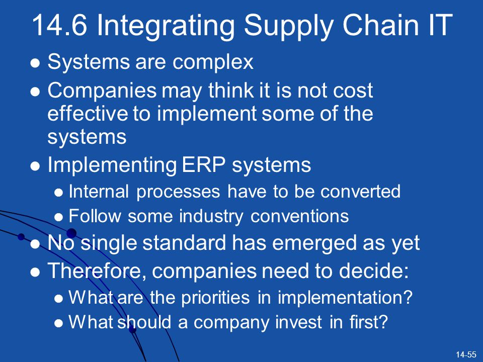 14.6 Integrating Supply Chain IT