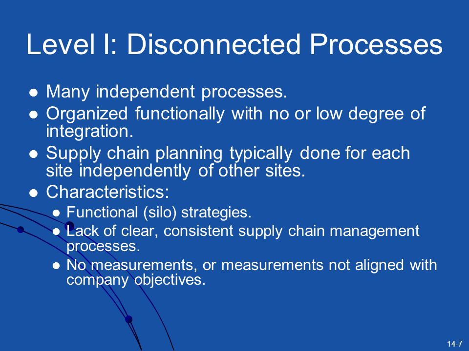 Level I: Disconnected Processes