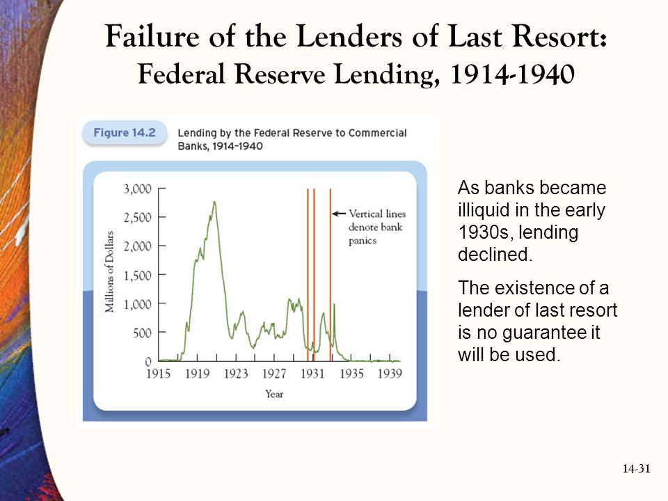Failure of the Lenders of Last Resort: Federal Reserve Lending, 1914-1940