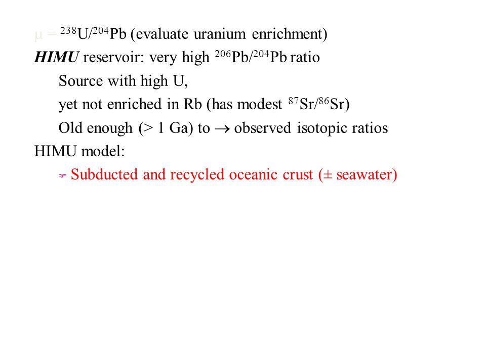 m = 238U/204Pb (evaluate uranium enrichment)