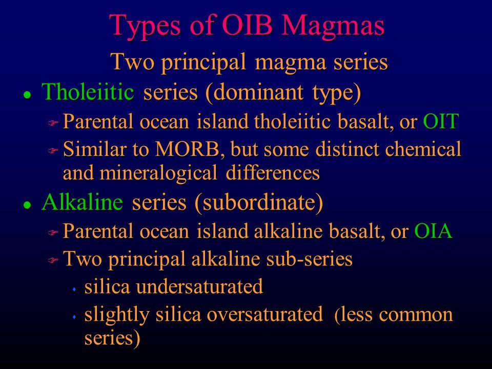 Two principal magma series