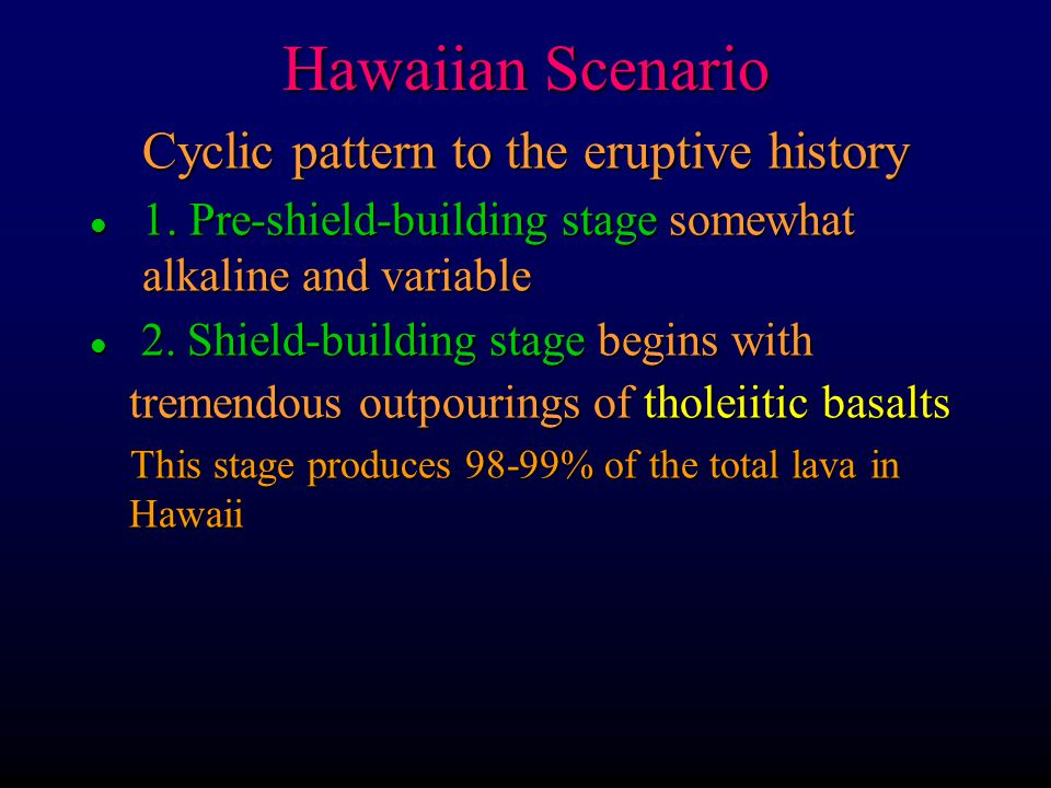 Cyclic pattern to the eruptive history