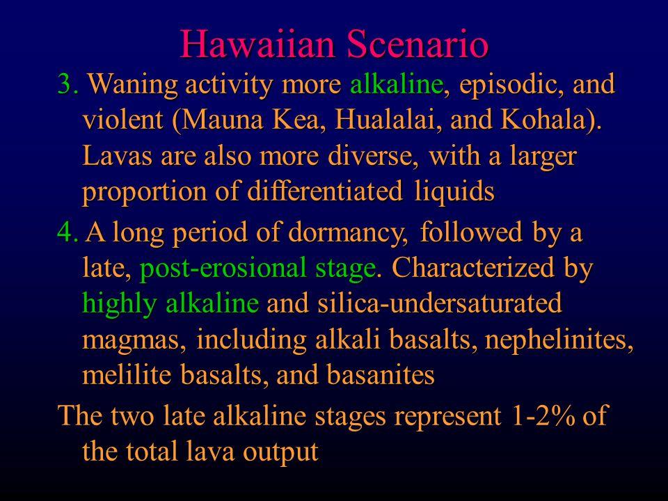 Hawaiian Scenario