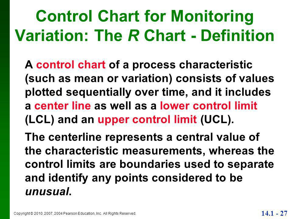 Control Chart for Monitoring Variation: The R Chart - Definition