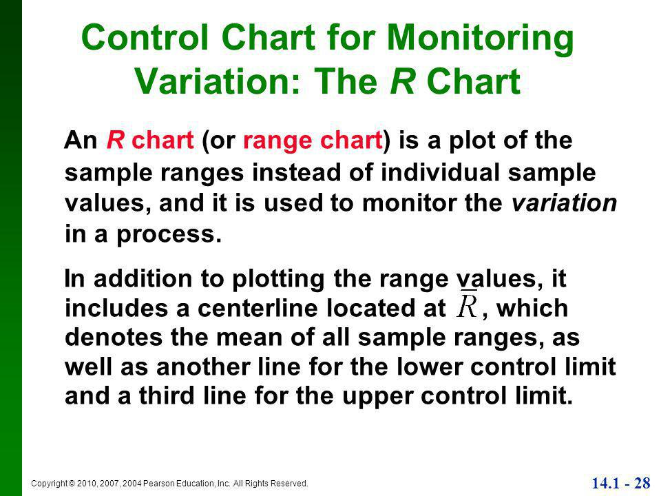 Control Chart for Monitoring Variation: The R Chart