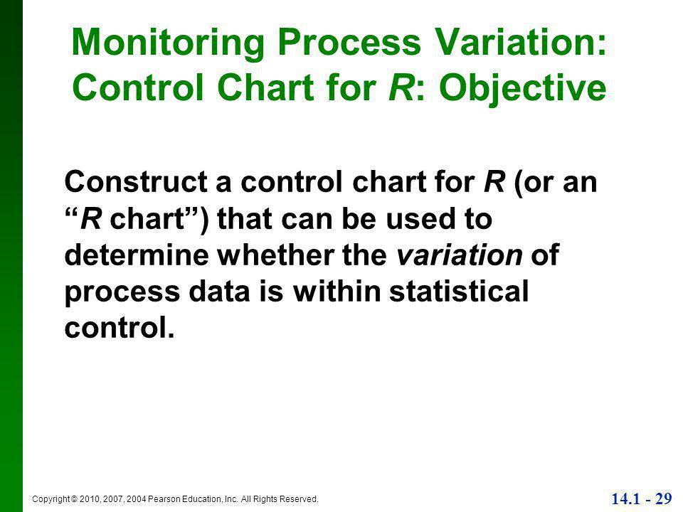 Monitoring Process Variation: Control Chart for R: Objective