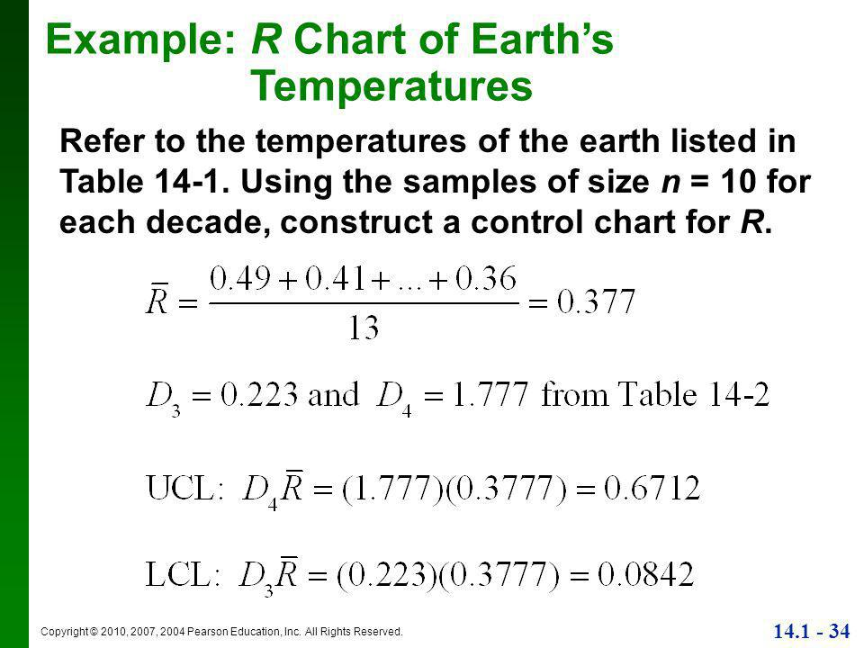 Example: R Chart of Earth's Temperatures
