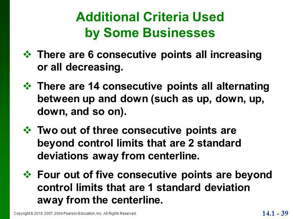Additional Criteria Used