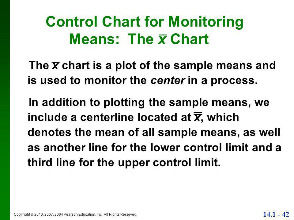 Control Chart for Monitoring