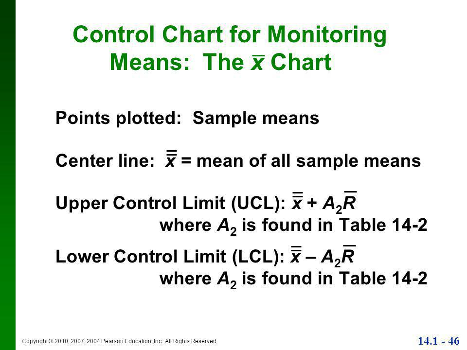 Control Chart for Monitoring where A2 is found in Table 14-2