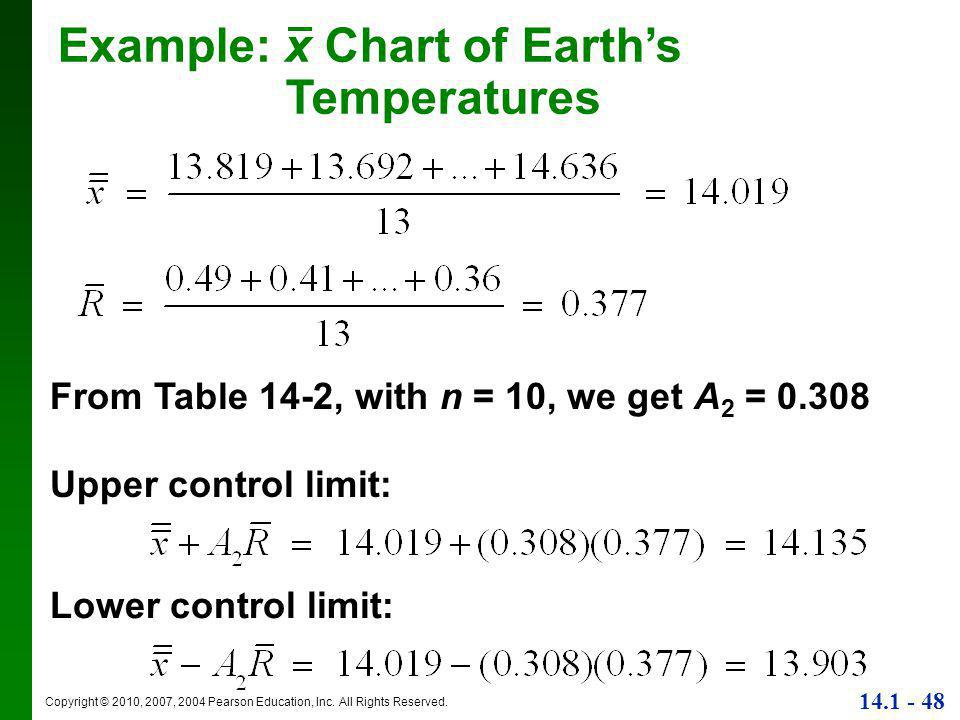 Example: x Chart of Earth's Temperatures