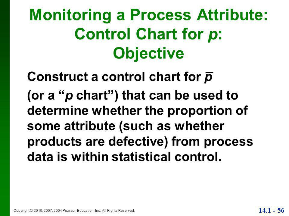 Monitoring a Process Attribute: Control Chart for p: Objective