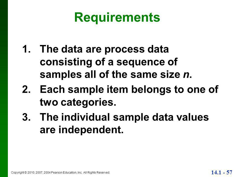 Requirements 1. The data are process data consisting of a sequence of samples all of the same size n.