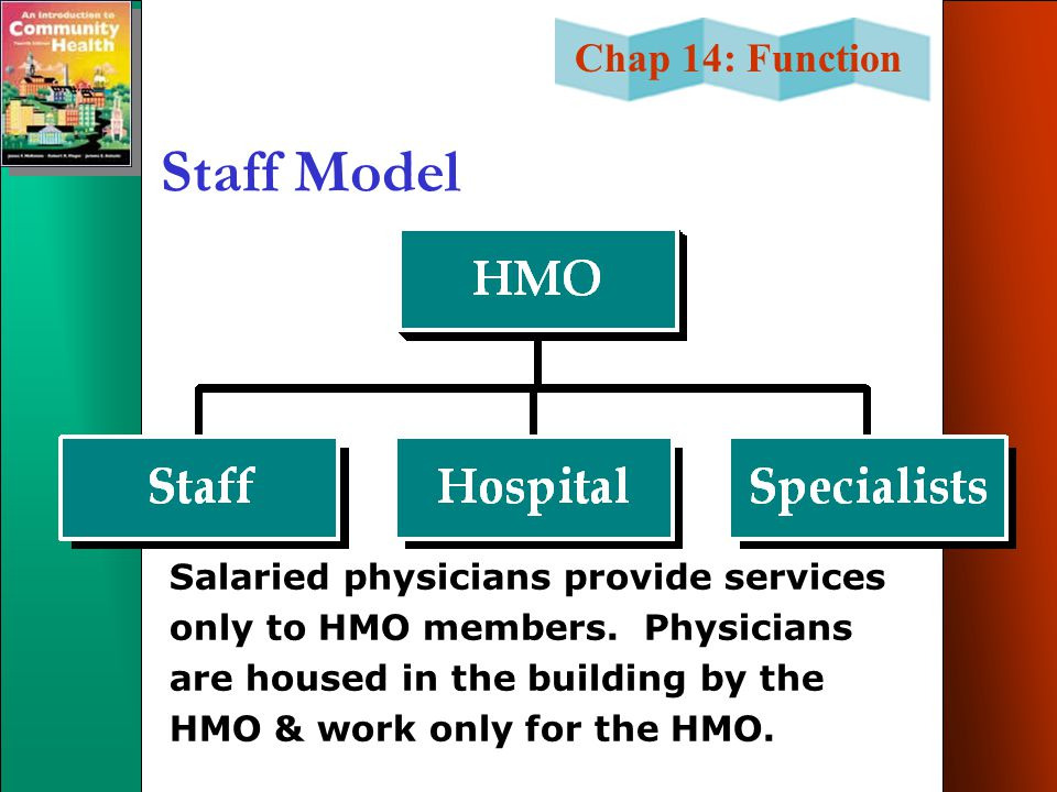 Staff Model Salaried physicians provide services only to HMO members.