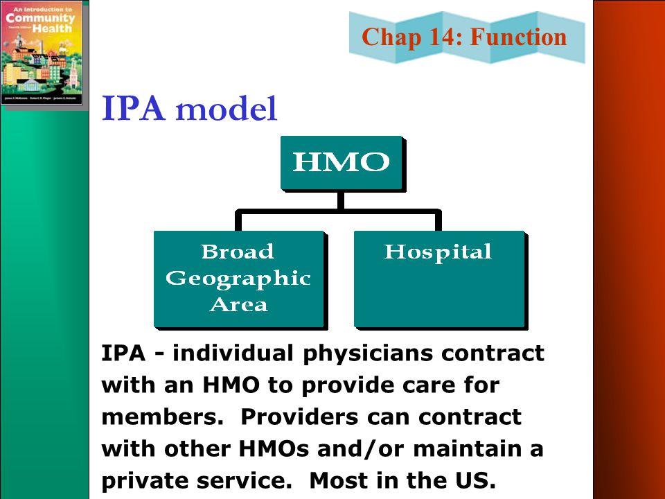 IPA model