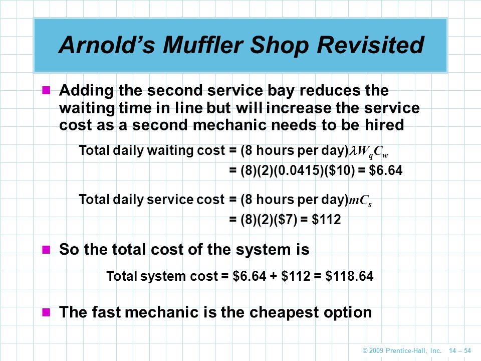 Arnold's Muffler Shop Revisited