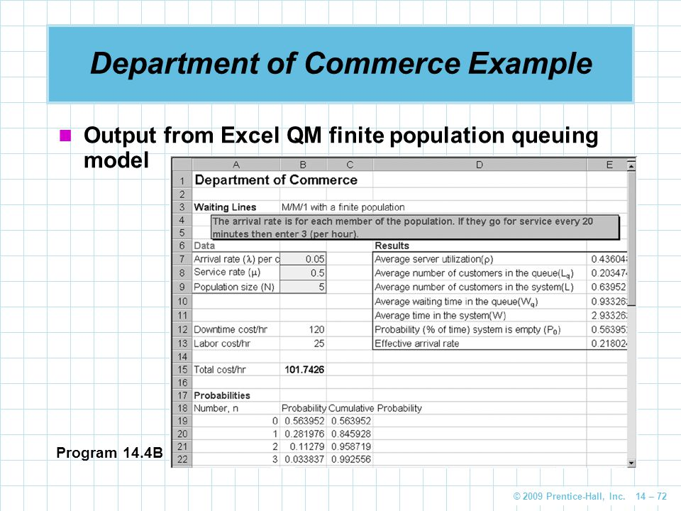 Department of Commerce Example