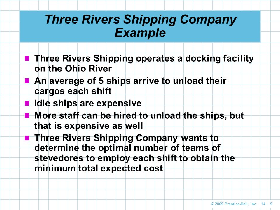 Three Rivers Shipping Company Example
