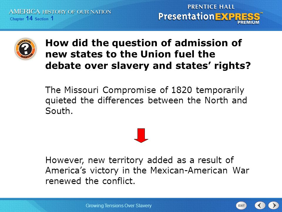 How did the question of admission of new states to the Union fuel the debate over slavery and states' rights