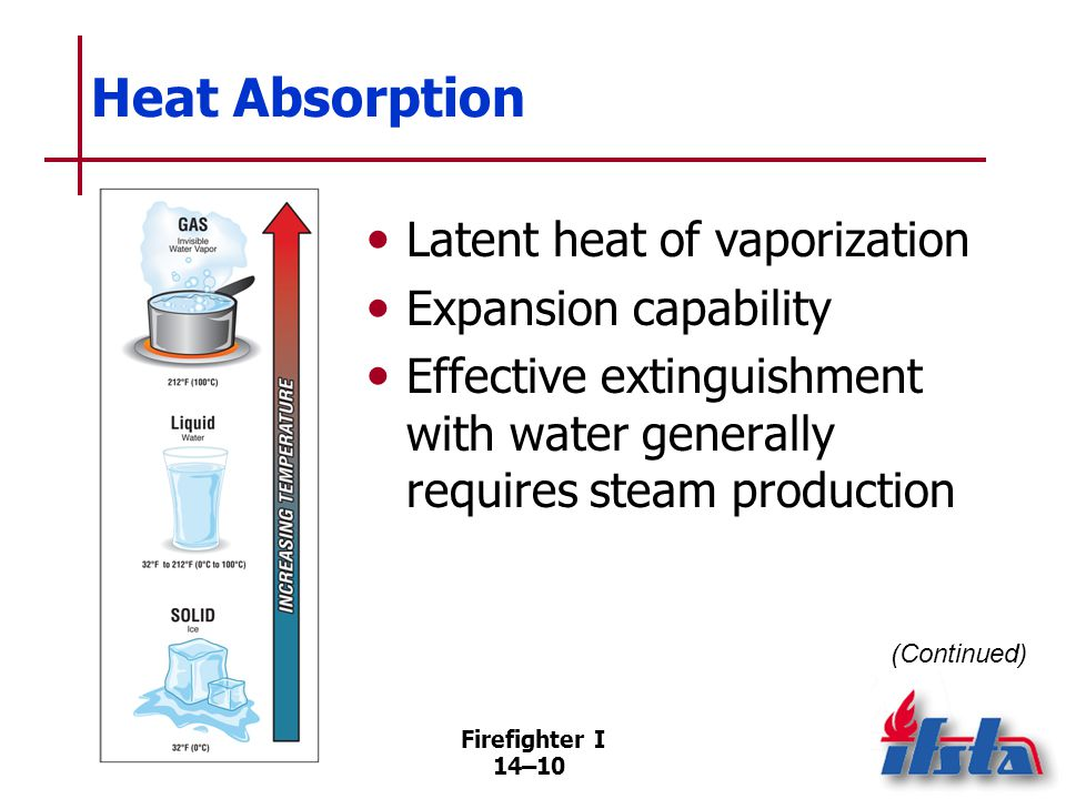Heat Absorption Water absorbs more heat when converted to steam than when heated to boiling point.