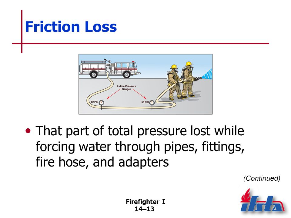 Friction Loss When water flows through hose, couplings, appliances, its molecules rub against insides, producing friction.