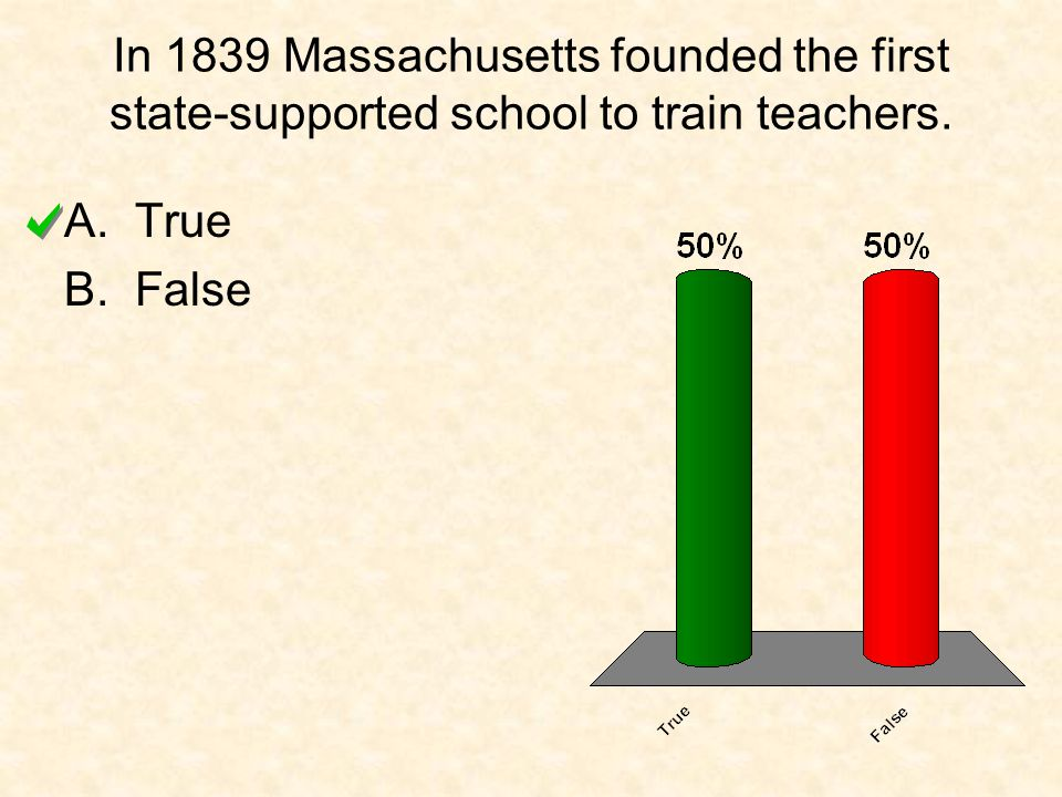 In 1839 Massachusetts founded the first state-supported school to train teachers.