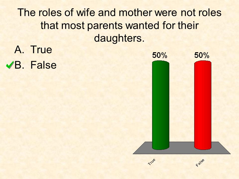 The roles of wife and mother were not roles that most parents wanted for their daughters.