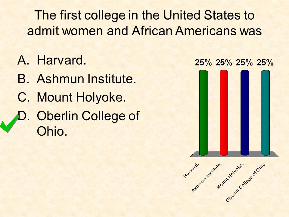 The first college in the United States to admit women and African Americans was