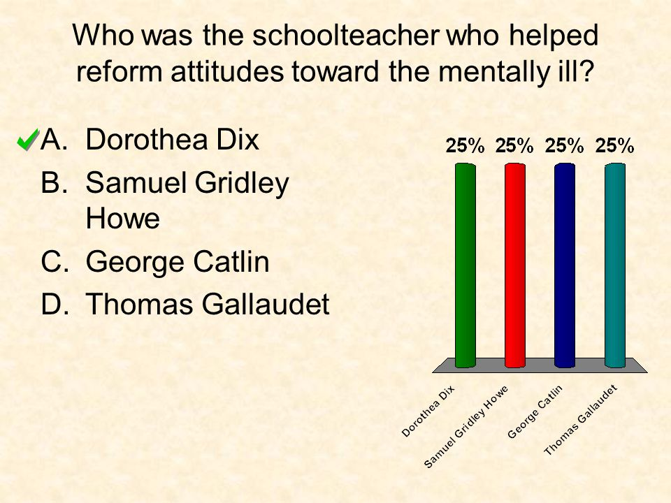 Who was the schoolteacher who helped reform attitudes toward the mentally ill