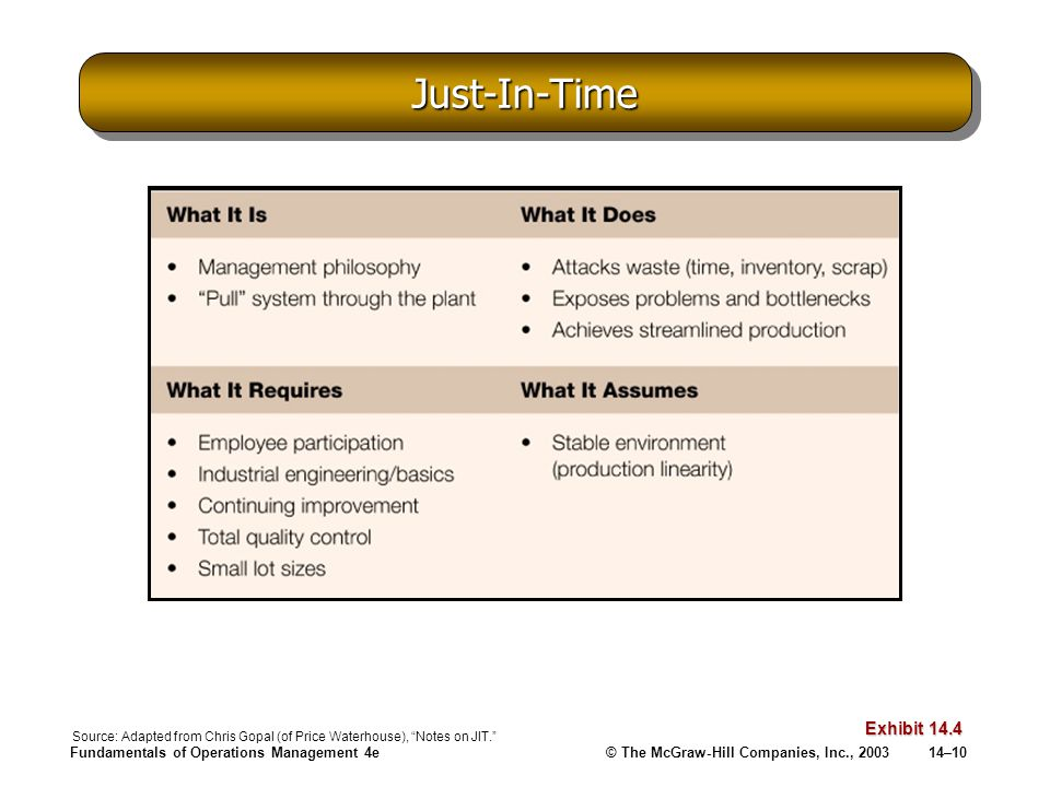Just-In-Time Exhibit 14.4 Fundamentals of Operations Management 4e