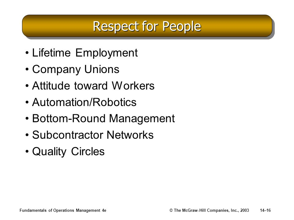 Respect for People Lifetime Employment Company Unions