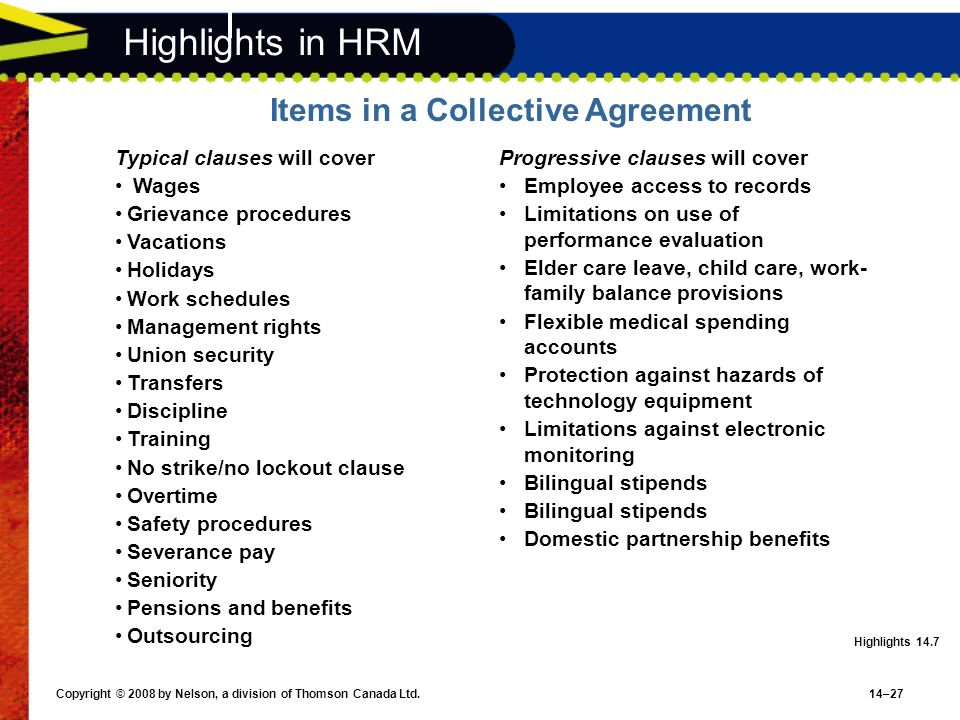 Highlights in HRM Items in a Collective Agreement