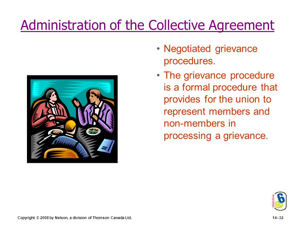 Administration of the Collective Agreement