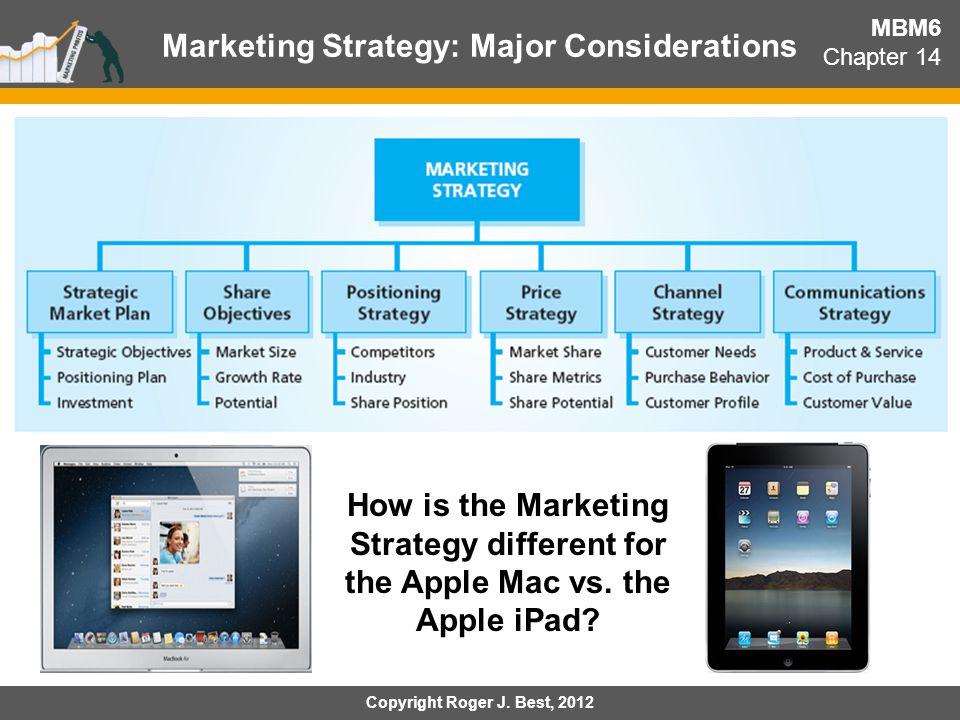 Marketing Strategy: Major Considerations