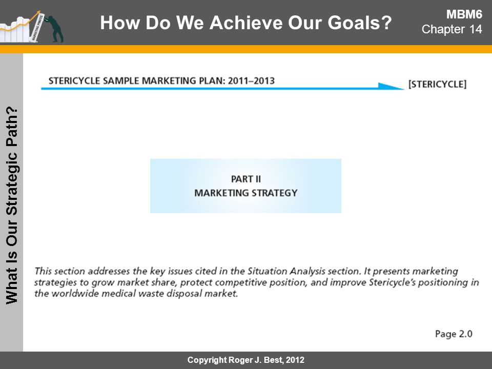 How Do We Achieve Our Goals What Is Our Strategic Path