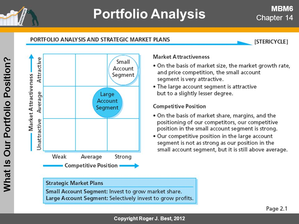 What Is Our Portfolio Position