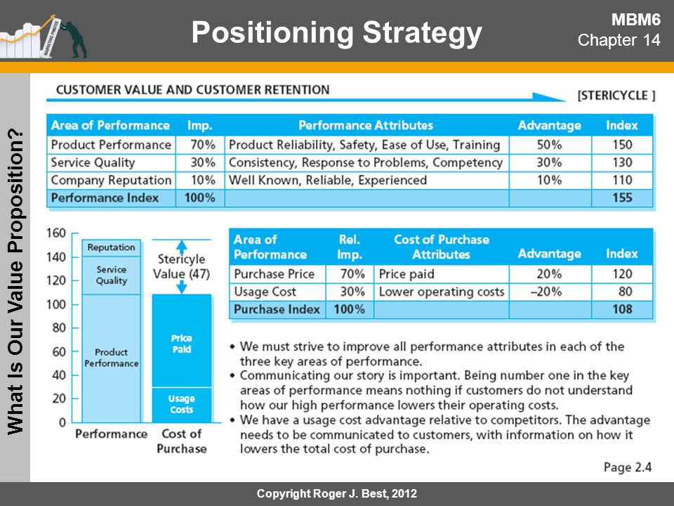 What Is Our Value Proposition