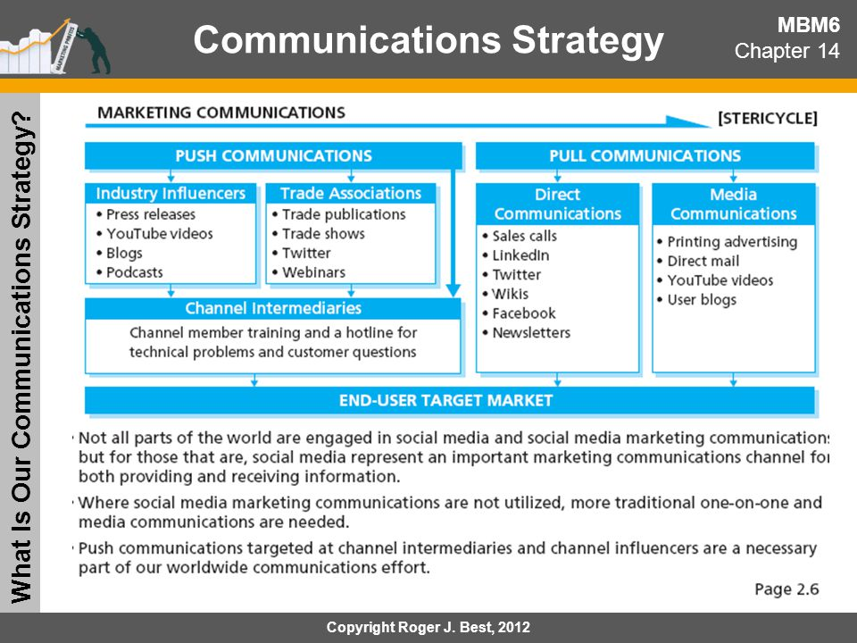 Communications Strategy What Is Our Communications Strategy