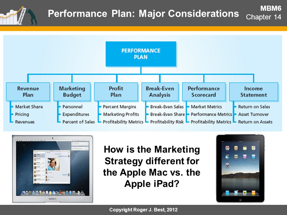 marketing strategy for apple ipod Apple music's advertising strategy has an interesting, and fitting, inspiration.