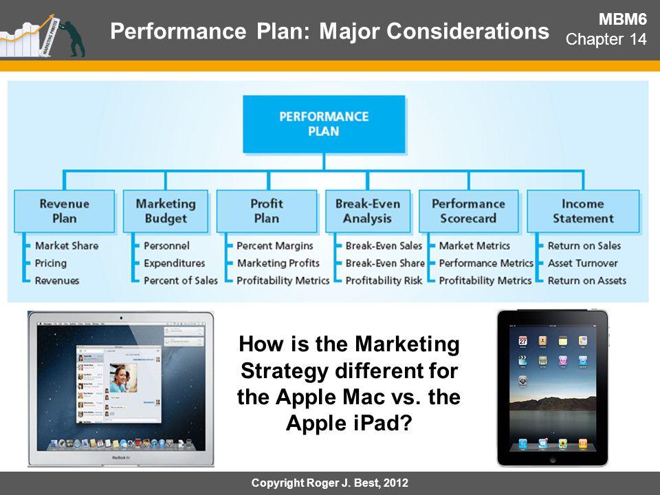 Performance Plan: Major Considerations