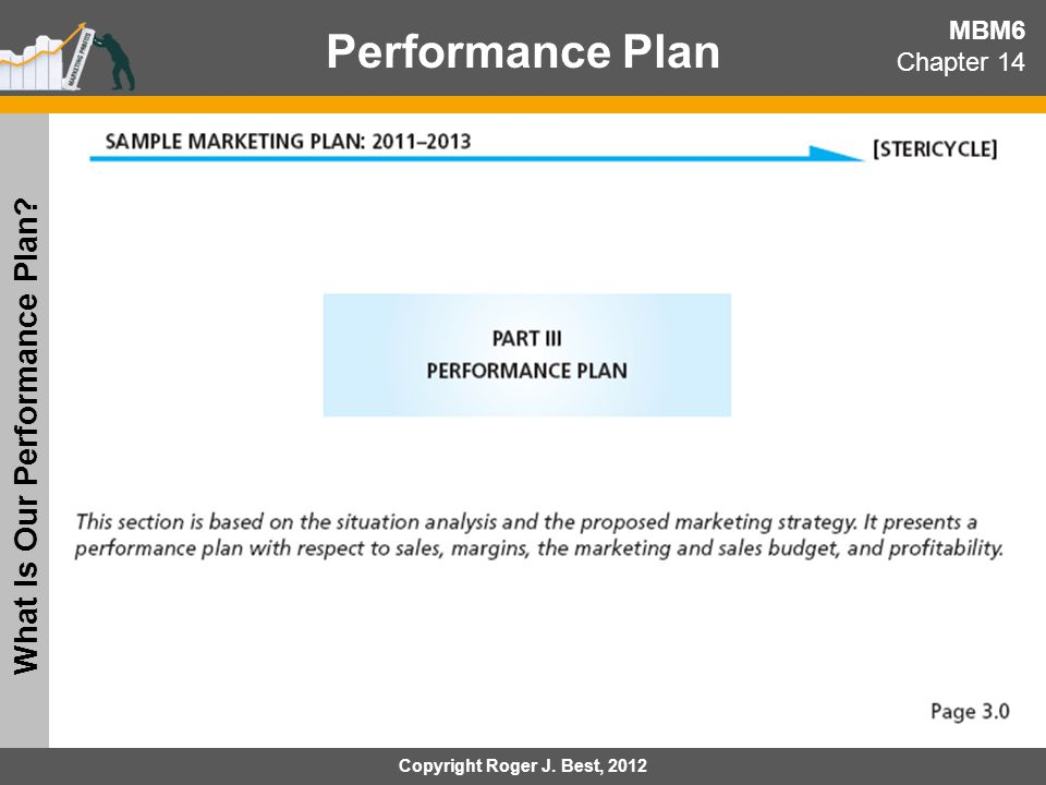 What Is Our Performance Plan