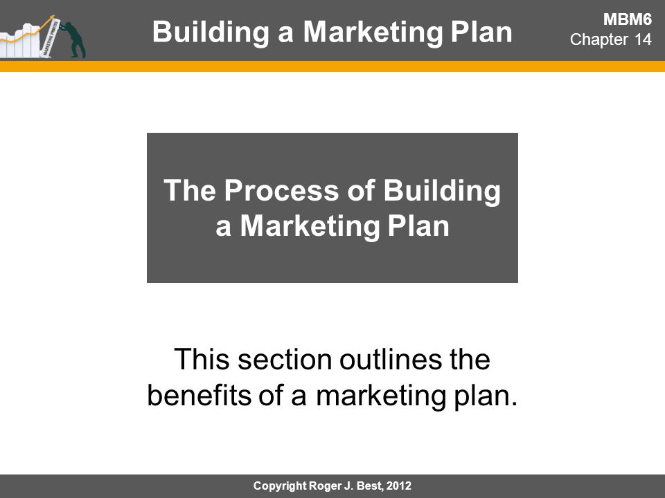 Building a Marketing Plan The Process of Building a Marketing Plan