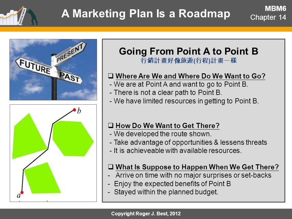 A Marketing Plan Is a Roadmap Going From Point A to Point B
