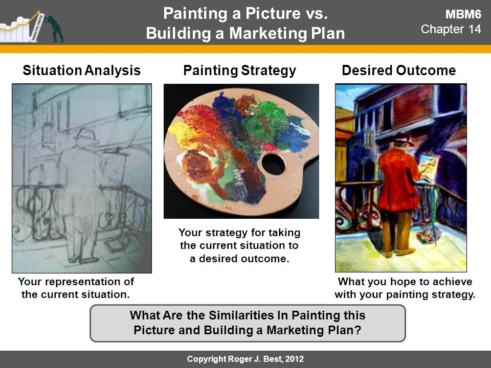 Painting a Picture vs. Building a Marketing Plan